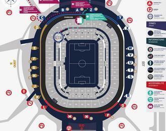 Groupama Stadium Lyon