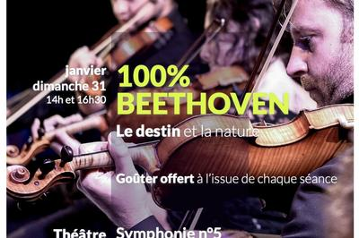 100% Beethoven à Bordeaux