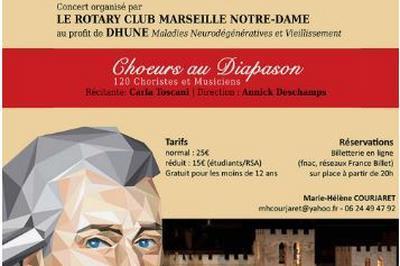 Mozart: Grands Choeurs Du Requiem à Marseille