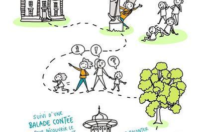 Balade Contée à La Découverte Du Parc De Procé à Nantes