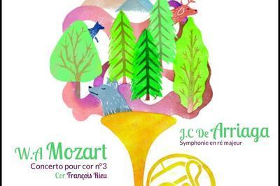Concert Senza Sordini à Paris 18ème