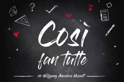 Così Fan Tutte à Paris 9ème