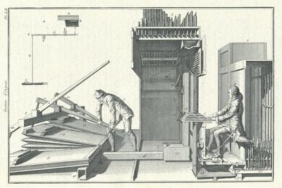 Découverte Guidée De L'orgue De L'église De Gisors
