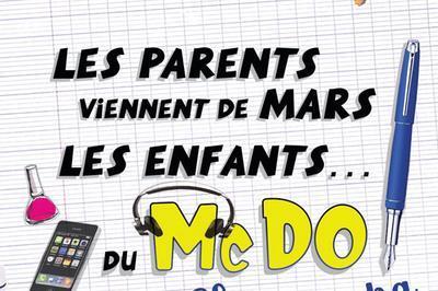 Les Parents Viennent De Mars... à Saint Coulomb