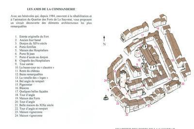 Proposition D'un Circuit De Visite à La Sauvetat