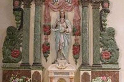 Visite Commentée De L'église De Courlay