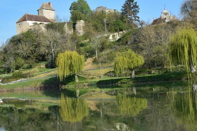 Visite Guidée Du Bourg à Chavroches