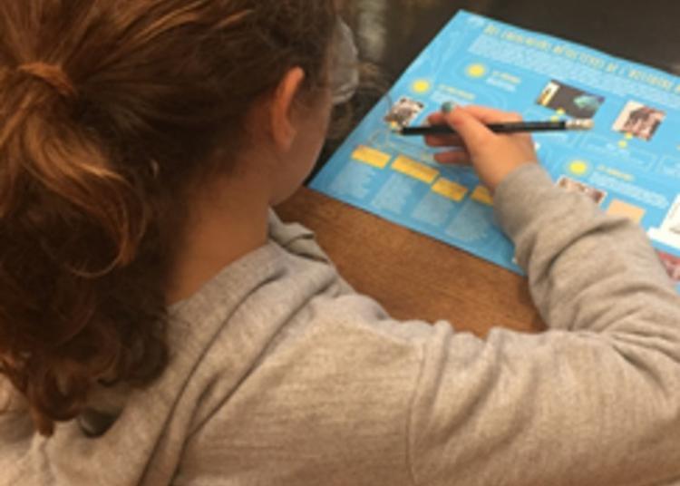 Ateliers Pour Enfants à Paris 2ème