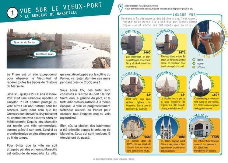 Carnet De Balade Urbaine Marseille En Vue : Le Palais Du Pharo