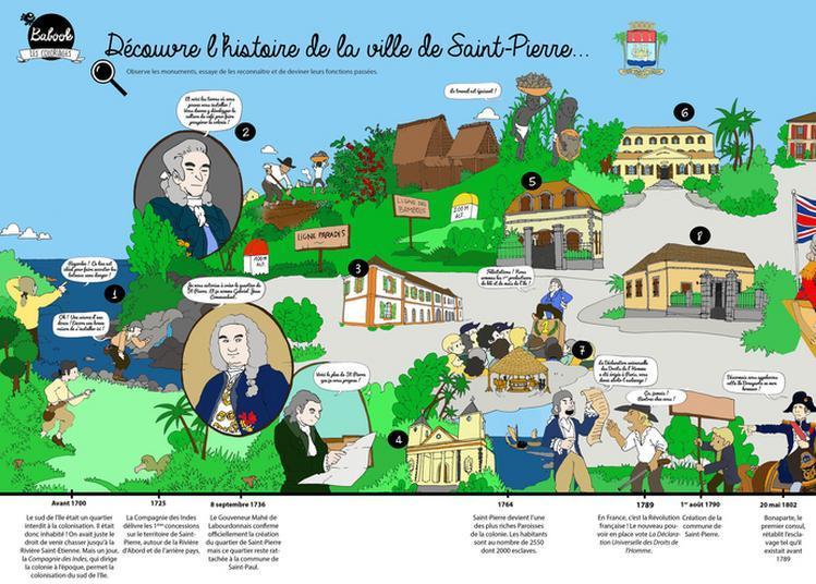Frise Historique à Colorier à Saint Pierre