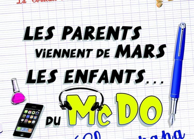 Les Parents Viennent De Mars à Perpignan