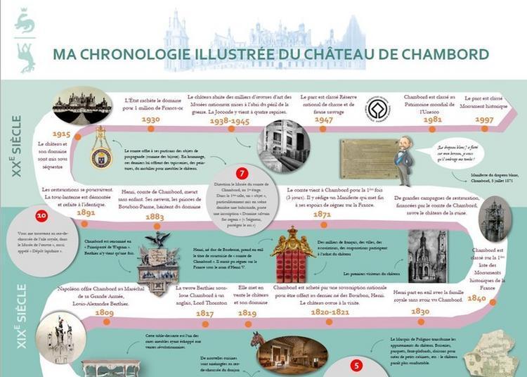 Livret-jeu : Ma Chronologie Illustrée Du Château De Chambord