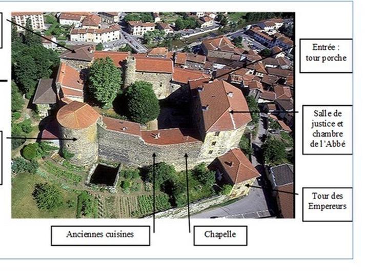 Visite Commenté Au Au Château De Montbloy à Sain Bel